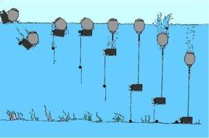 Het plaatsen van een Zeemijn aan een ketting met ballast